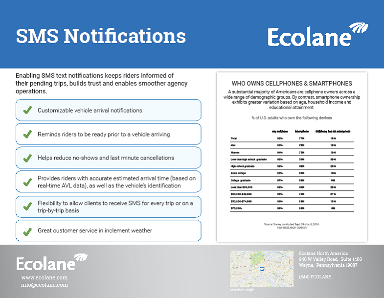 SMS Notification Feature Sheet