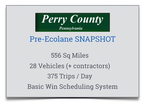 Perry County Profile