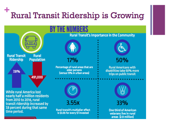 Community Transportation: One Size Does Not Fit All, A Conversation with Scott Bogren, CTAA Executive Director